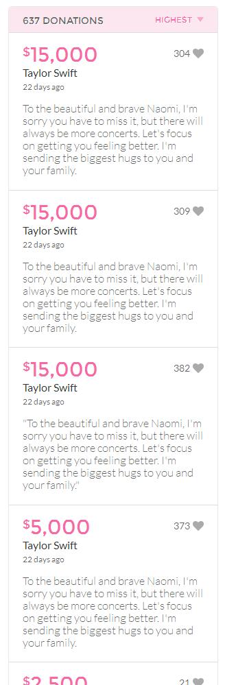 TaylorSwift_donation