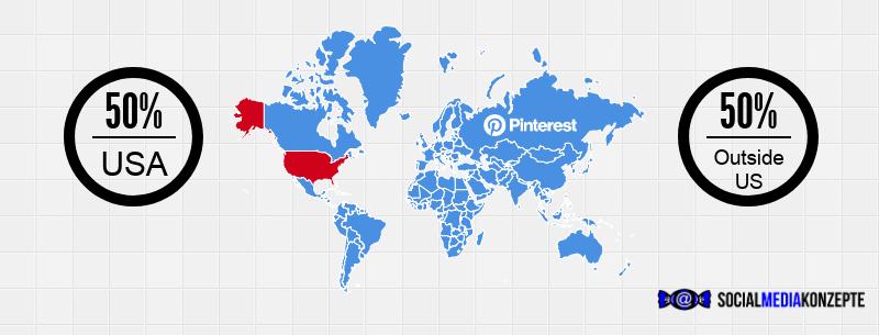 PInterest-User
